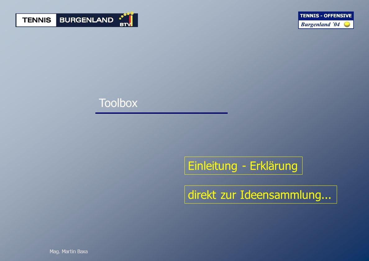 Mag. Martin Baxa Toolbox Einleitung - Erklärung direkt zur Ideensammlung...