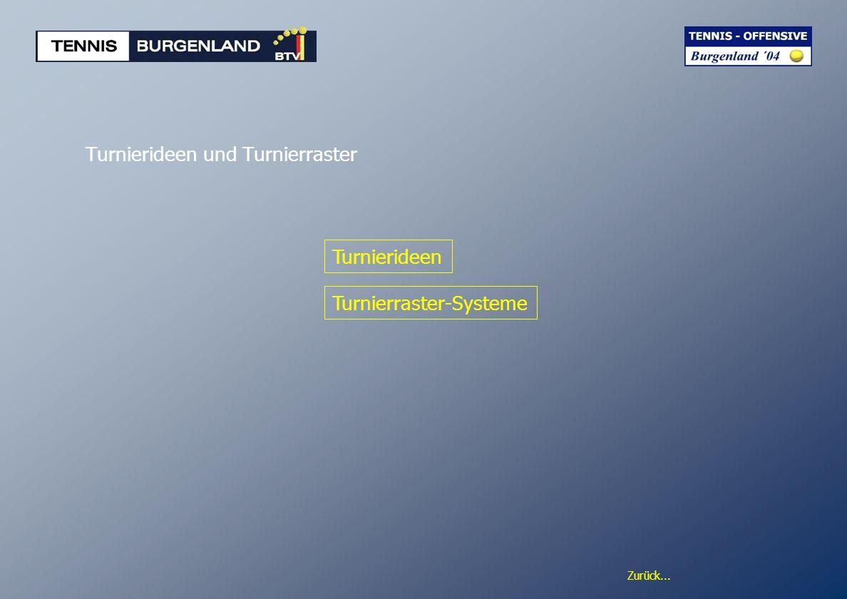 Zurück... Turnierideen und Turnierraster Turnierideen Turnierraster-Systeme