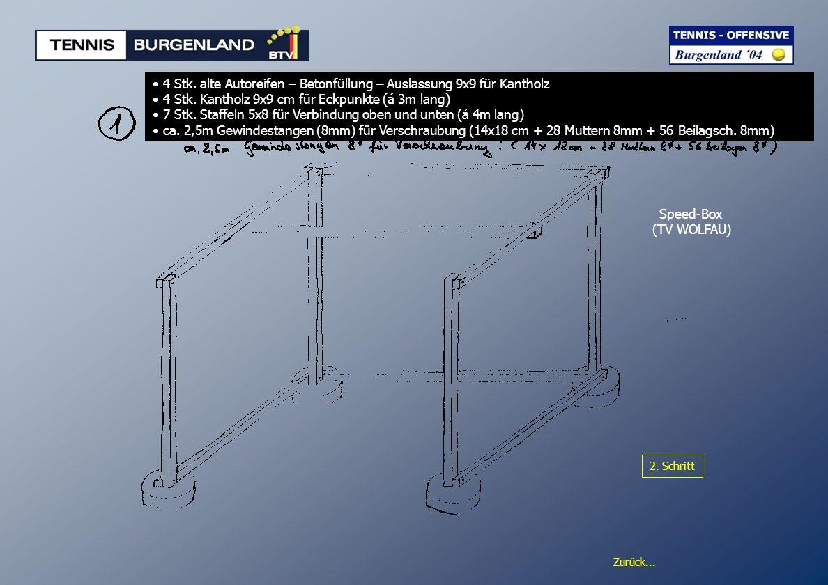 Zurück... 2. Schritt Speed-Box (TV WOLFAU) 4 Stk. alte Autoreifen – Betonfüllung – Auslassung 9x9 für Kantholz 4 Stk. Kantholz 9x9 cm für Eckpunkte (á
