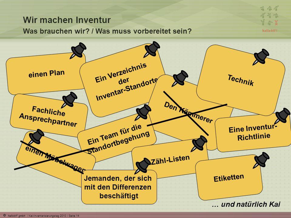 hallobtf! gmbh / Kai-Inventarisierungstag 2010 / Seite 14 einen Plan Ein Verzeichnis der Inventar-Standorte Den Kämmerer Fachliche Ansprechpartner Ein