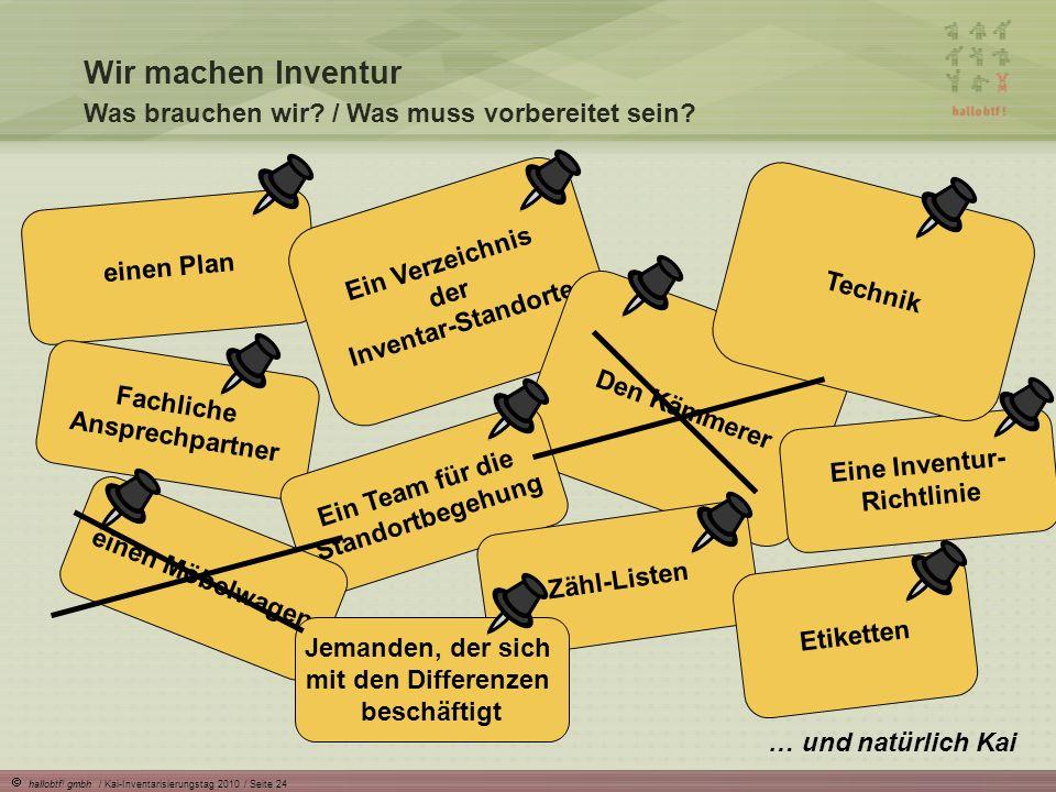 hallobtf! gmbh / Kai-Inventarisierungstag 2010 / Seite 24 einen Plan Ein Verzeichnis der Inventar-Standorte Den Kämmerer Fachliche Ansprechpartner Ein