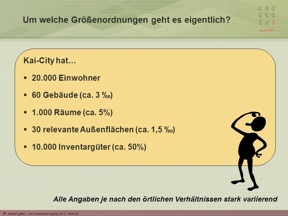 hallobtf! gmbh / Kai-Inventarisierungstag 2010 / Seite 25 Um welche Größenordnungen geht es eigentlich? Kai-City hat… 20.000 Einwohner 60 Gebäude (ca.