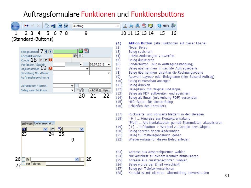 31 Auftragsformulare Funktionen und Funktionsbuttons (1)Aktion Button (alle Funktionen auf dieser Ebene) (2)Neuer Beleg (3)Beleg speichern (4)Letzte Ä