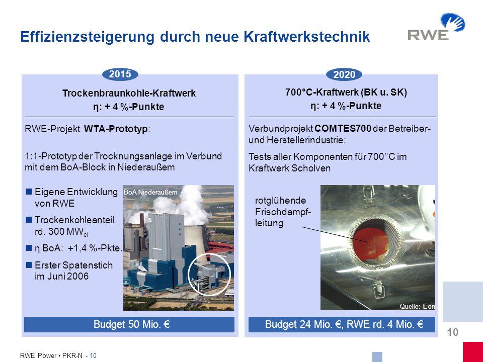 10 RWE Power PKR-N - 10 Effizienzsteigerung durch neue Kraftwerkstechnik Trockenbraunkohle-Kraftwerk η: + 4 %-Punkte 700°C-Kraftwerk (BK u. SK) η: + 4