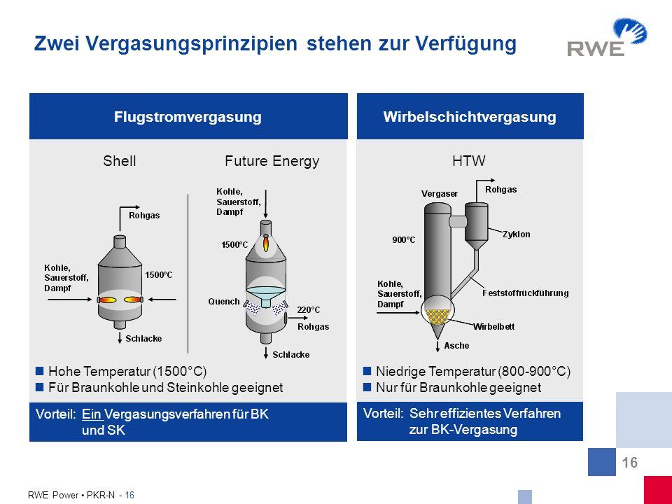 16 RWE Power PKR-N - 16 Vorteil:Ein Vergasungsverfahren für BK und SK FlugstromvergasungWirbelschichtvergasung Hohe Temperatur (1500°C) Für Braunkohle
