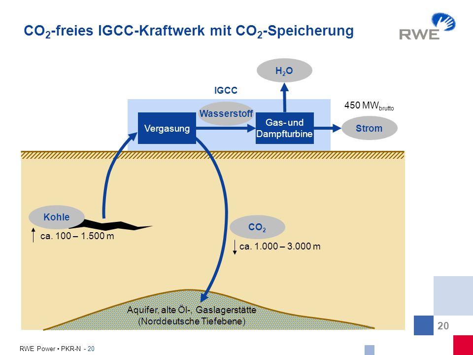 20 RWE Power PKR-N - 20 Vergasung Gas- und Dampfturbine Wasserstoff IGCC CO 2 -freies IGCC-Kraftwerk mit CO 2 -Speicherung Strom CO 2 H2OH2O ca. 100 –