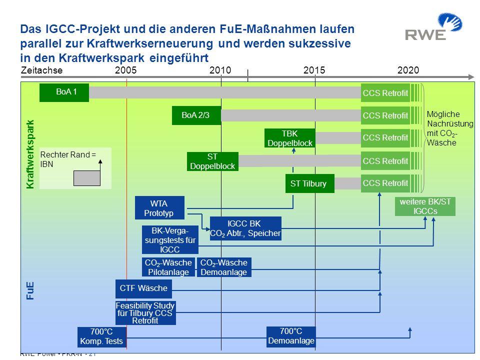21 RWE Power PKR-N - 21 Das IGCC-Projekt und die anderen FuE-Maßnahmen laufen parallel zur Kraftwerkserneuerung und werden sukzessive in den Kraftwerk