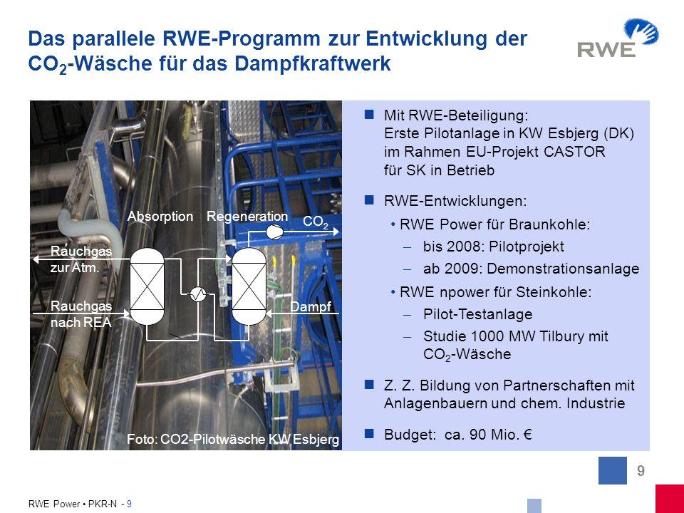 9 RWE Power PKR-N - 9 Das parallele RWE-Programm zur Entwicklung der CO 2 -Wäsche für das Dampfkraftwerk Mit RWE-Beteiligung: Erste Pilotanlage in KW