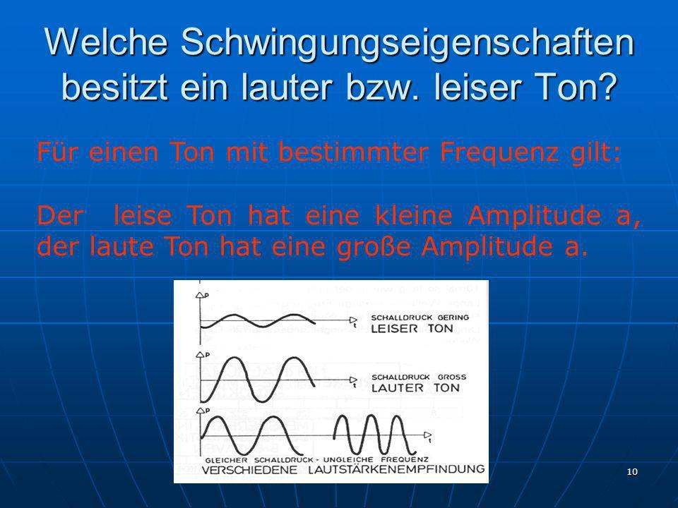 Ing. G. Kulle 10 Welche Schwingungseigenschaften besitzt ein lauter bzw. leiser Ton? Für einen Ton mit bestimmter Frequenz gilt: Der leise Ton hat ein