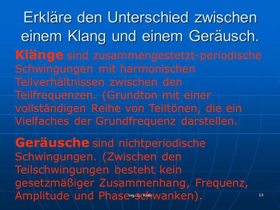 Ing.G. Kulle 14 Was wird unter Ultraschall bzw. Infraschall verstanden.
