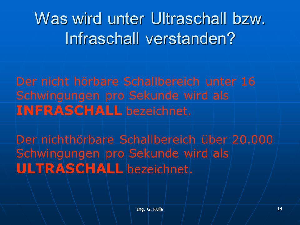 Ing. G. Kulle 14 Was wird unter Ultraschall bzw. Infraschall verstanden? Der nicht hörbare Schallbereich unter 16 Schwingungen pro Sekunde wird als IN