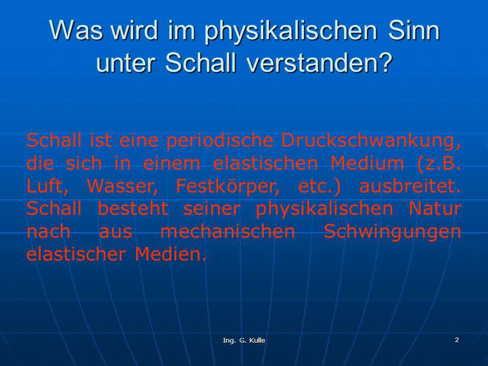 Ing. G. Kulle 2 Was wird im physikalischen Sinn unter Schall verstanden? Schall ist eine periodische Druckschwankung, die sich in einem elastischen Me