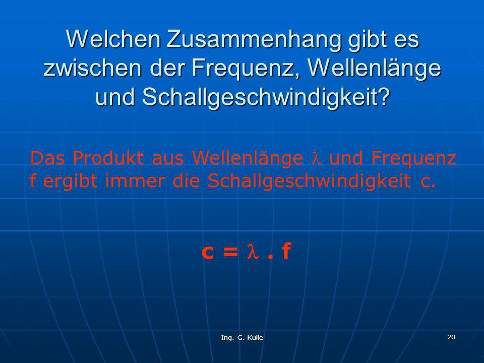 Ing. G. Kulle 20 Welchen Zusammenhang gibt es zwischen der Frequenz, Wellenlänge und Schallgeschwindigkeit? Das Produkt aus Wellenlänge und Frequenz f