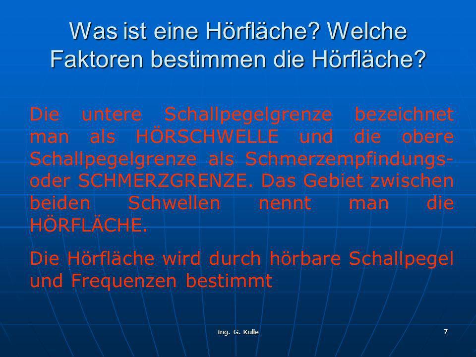 Ing.G. Kulle 8 Was wird unter der Hörschwelle bzw.