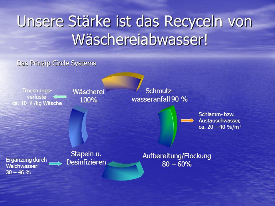 Unsere Stärke ist das Recyceln von Wäschereiabwasser.