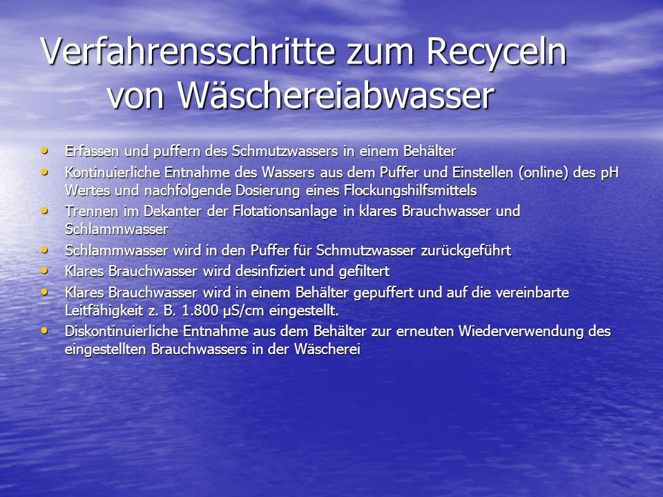 Verfahrensschritte zum Recyceln von Wäschereiabwasser Erfassen und puffern des Schmutzwassers in einem Behälter Erfassen und puffern des Schmutzwassers in einem Behälter Kontinuierliche Entnahme des Wassers aus dem Puffer und Einstellen (online) des pH Wertes und nachfolgende Dosierung eines Flockungshilfsmittels Kontinuierliche Entnahme des Wassers aus dem Puffer und Einstellen (online) des pH Wertes und nachfolgende Dosierung eines Flockungshilfsmittels Trennen im Dekanter der Flotationsanlage in klares Brauchwasser und Schlammwasser Trennen im Dekanter der Flotationsanlage in klares Brauchwasser und Schlammwasser Schlammwasser wird in den Puffer für Schmutzwasser zurückgeführt Schlammwasser wird in den Puffer für Schmutzwasser zurückgeführt Klares Brauchwasser wird desinfiziert und gefiltert Klares Brauchwasser wird desinfiziert und gefiltert Klares Brauchwasser wird in einem Behälter gepuffert und auf die vereinbarte Leitfähigkeit z.