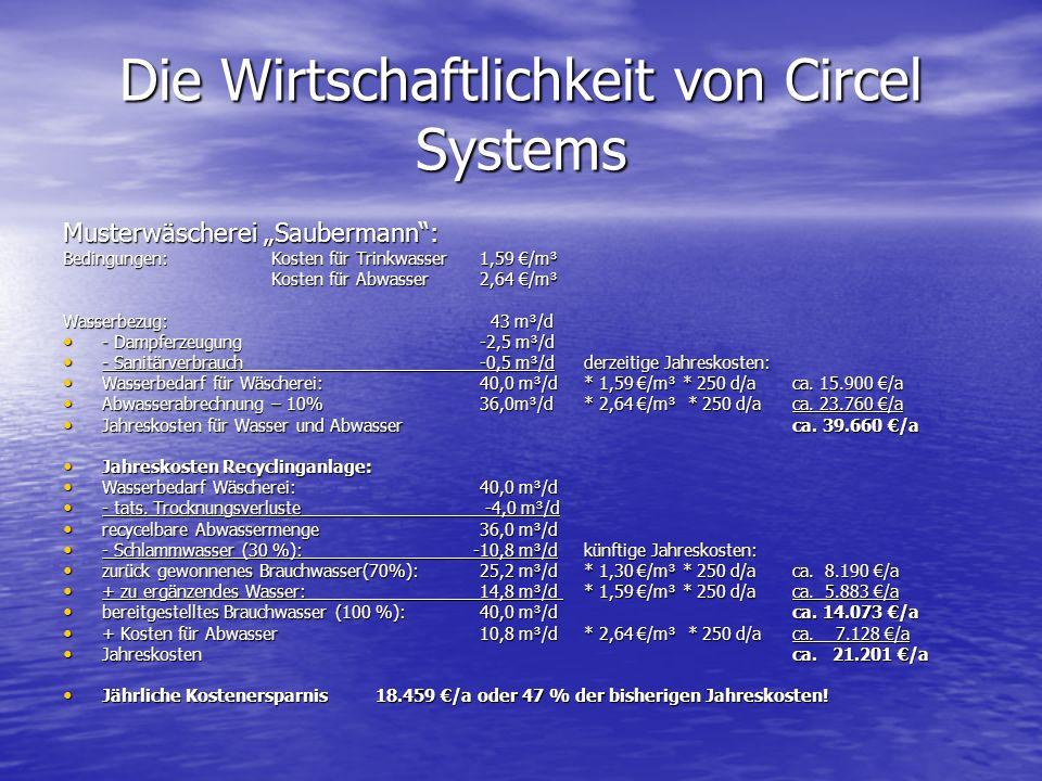 Die Wirtschaftlichkeit von Circel Systems Musterwäscherei Saubermann: Bedingungen:Kosten für Trinkwasser1,59 /m³ Kosten für Abwasser2,64 /m³ Wasserbezug: 43 m³/d - Dampferzeugung-2,5 m³/d - Dampferzeugung-2,5 m³/d - Sanitärverbrauch-0,5 m³/dderzeitige Jahreskosten: - Sanitärverbrauch-0,5 m³/dderzeitige Jahreskosten: Wasserbedarf für Wäscherei:40,0 m³/d* 1,59 /m³ * 250 d/aca.