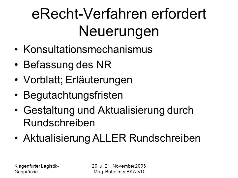 Klagenfurter Legistik- Gespräche 20. u. 21. November 2003 Mag. Böheimer BKA-VD eRecht-Verfahren erfordert Neuerungen Konsultationsmechanismus Befassun