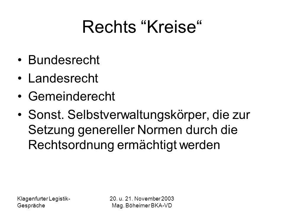 Klagenfurter Legistik- Gespräche 20. u. 21. November 2003 Mag. Böheimer BKA-VD Rechts Kreise Bundesrecht Landesrecht Gemeinderecht Sonst. Selbstverwal
