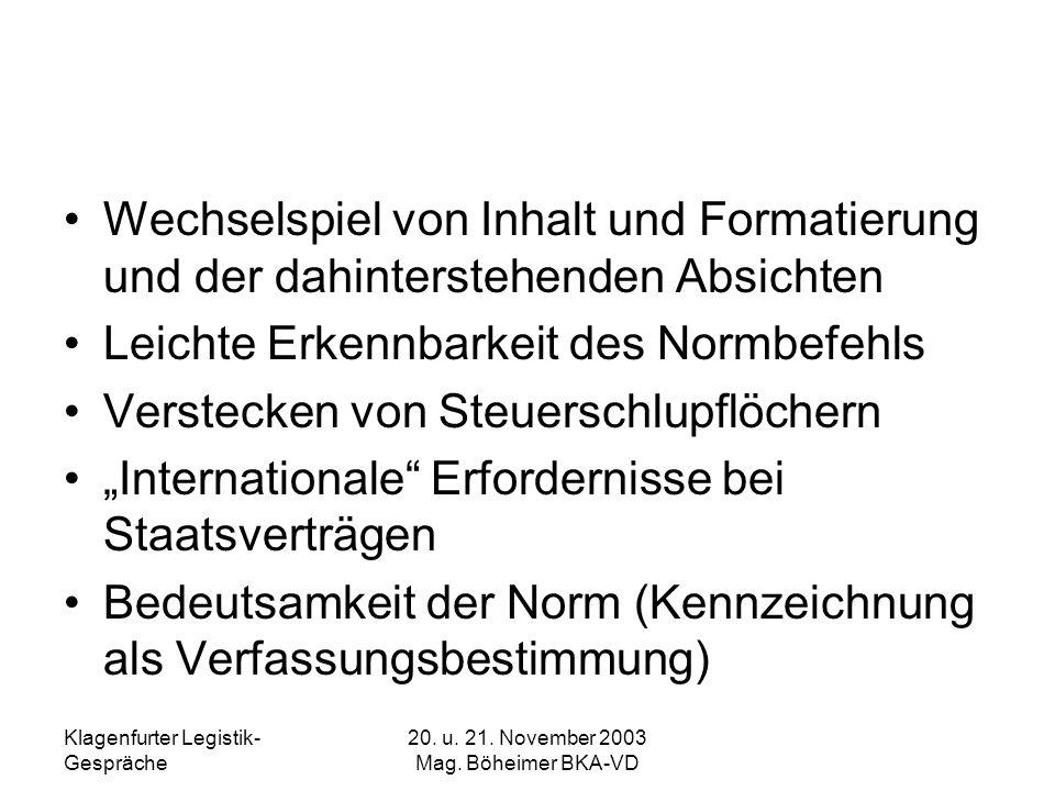 Klagenfurter Legistik- Gespräche 20. u. 21. November 2003 Mag. Böheimer BKA-VD Wechselspiel von Inhalt und Formatierung und der dahinterstehenden Absi
