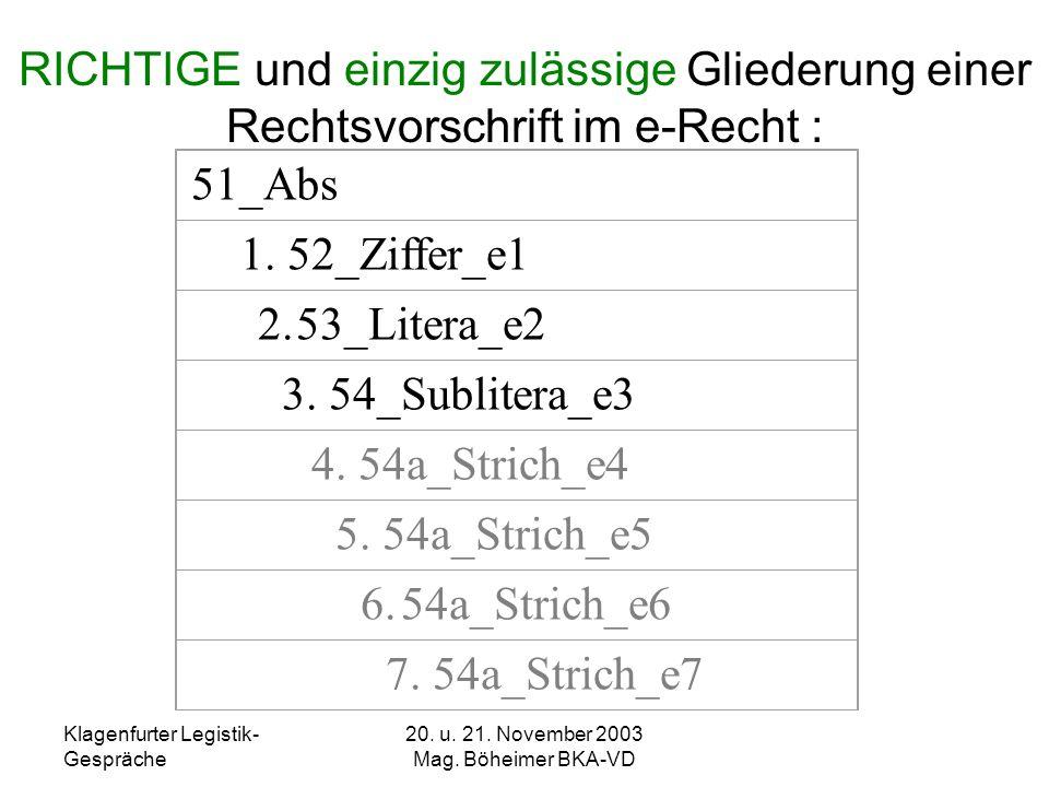 Klagenfurter Legistik- Gespräche 20. u. 21. November 2003 Mag. Böheimer BKA-VD RICHTIGE und einzig zulässige Gliederung einer Rechtsvorschrift im e-Re