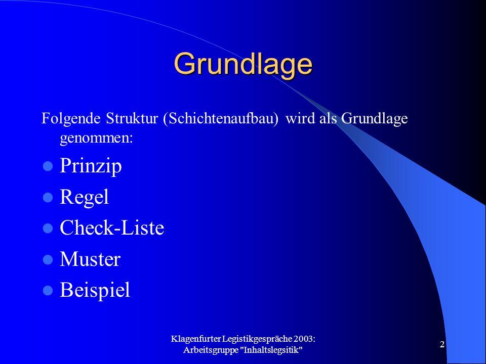 Klagenfurter Legistikgespräche 2003: Arbeitsgruppe Inhaltslegsitik 2 Grundlage Folgende Struktur (Schichtenaufbau) wird als Grundlage genommen: Prinzip Regel Check-Liste Muster Beispiel