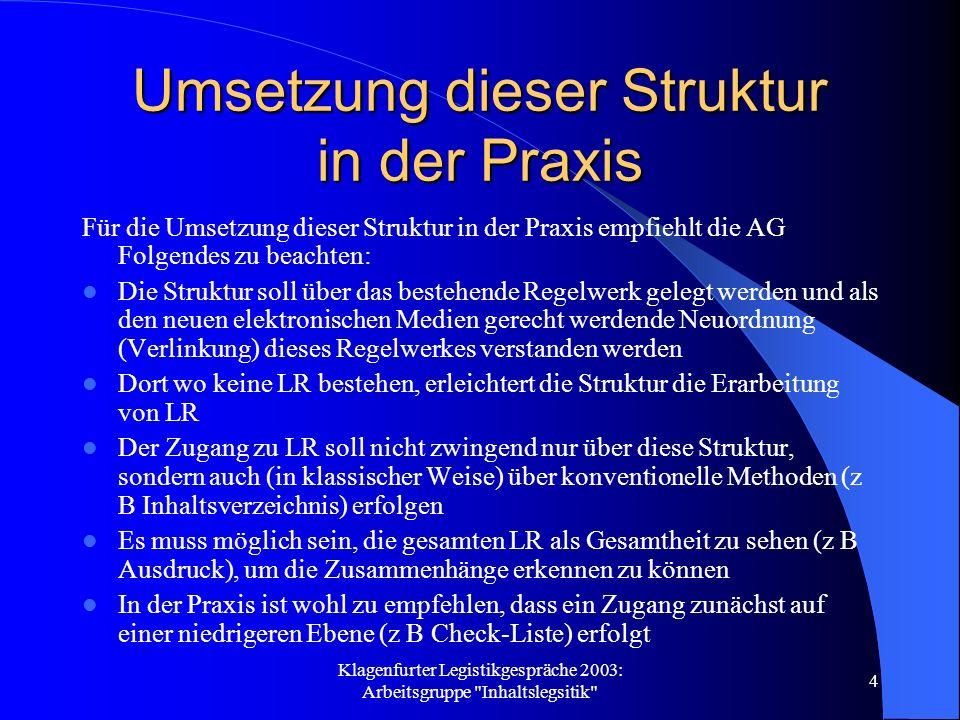 Klagenfurter Legistikgespräche 2003: Arbeitsgruppe Inhaltslegsitik 25 Zusammenfassend Der Test hat ergeben: – Die Struktur lässt sich an einem konkreten Prinzip (Verständlichkeit) umsetzen.