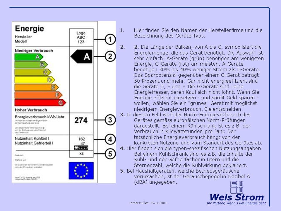 Lothar Müller 19.10.2004 1.Hier finden Sie den Namen der Herstellerfirma und die Bezeichnung des Geräte-Typs. 2.2. Die Länge der Balken, von A bis G,