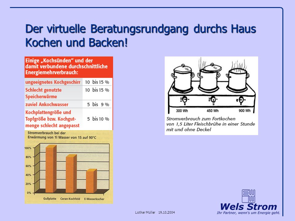 Lothar Müller 19.10.2004 Der virtuelle Beratungsrundgang durchs Haus Kochen und Backen!