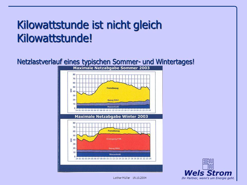 Lothar Müller 19.10.2004 Kilowattstunde ist nicht gleich Kilowattstunde! Netzlastverlauf eines typischen Sommer- und Wintertages!