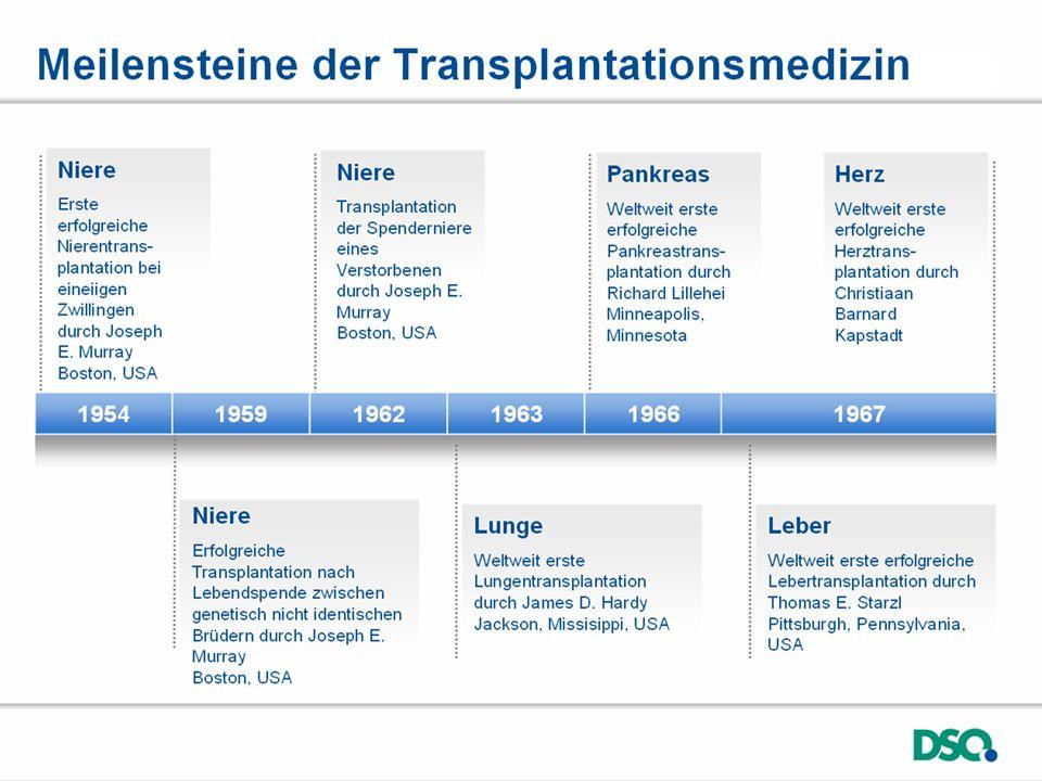 12 Erfolgreiche Transplantationen weiterer Organe