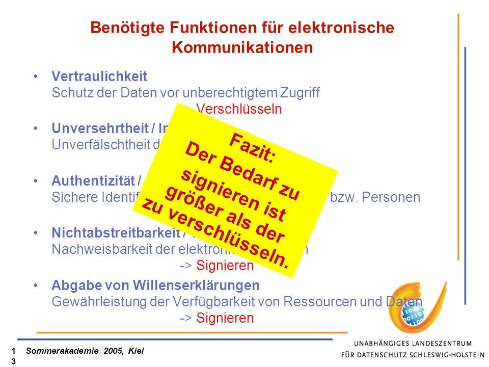 Sommerakademie 2005, Kiel13 Benötigte Funktionen für elektronische Kommunikationen Vertraulichkeit Schutz der Daten vor unberechtigtem Zugriff -> Vers