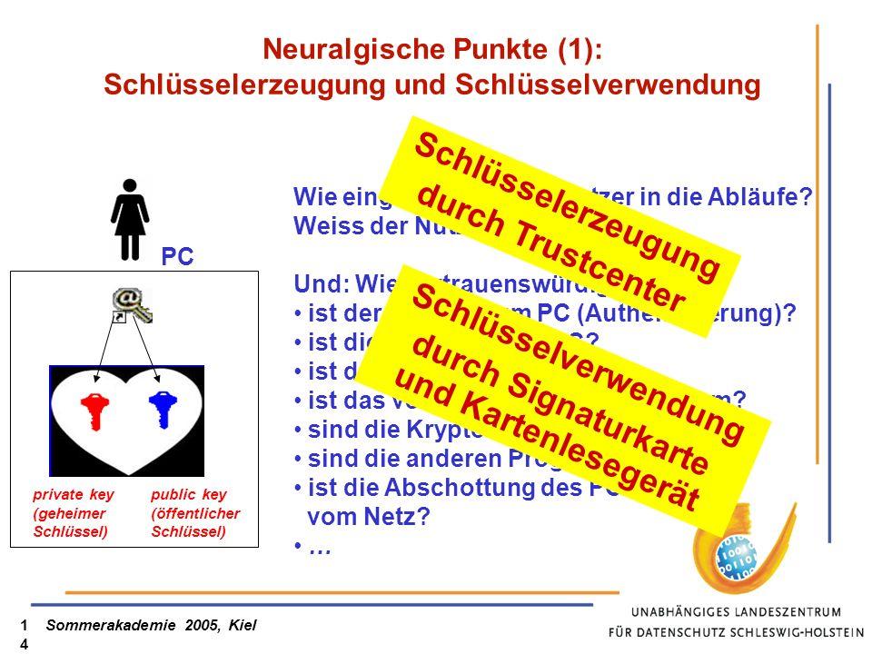 Sommerakademie 2005, Kiel14 Neuralgische Punkte (1): Schlüsselerzeugung und Schlüsselverwendung public key (öffentlicher Schlüssel) private key (gehei