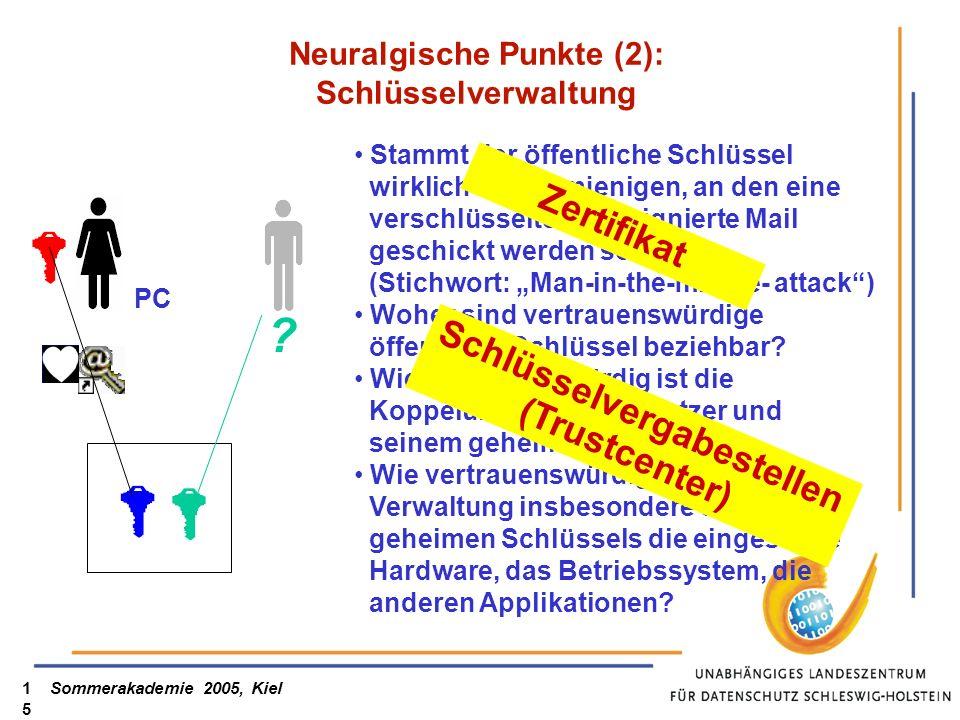 Sommerakademie 2005, Kiel15 Neuralgische Punkte (2): Schlüsselverwaltung PC Stammt der öffentliche Schlüssel wirklich von demjenigen, an den eine vers