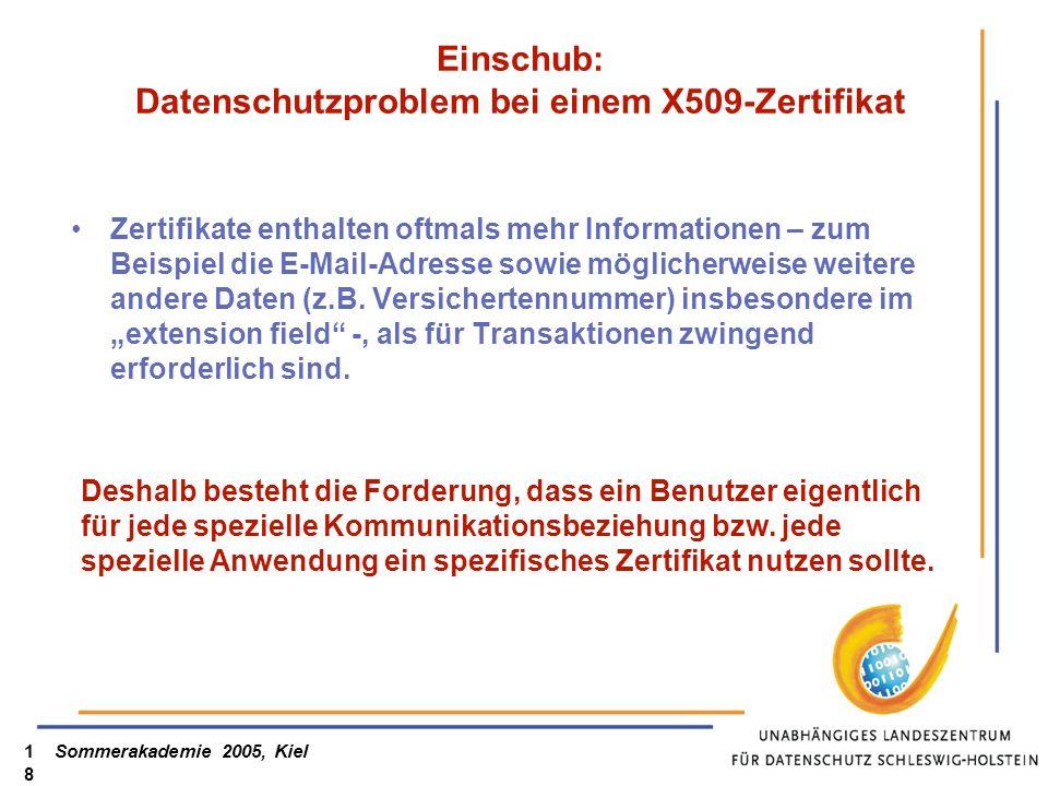 Sommerakademie 2005, Kiel18 Einschub: Datenschutzproblem bei einem X509-Zertifikat Zertifikate enthalten oftmals mehr Informationen – zum Beispiel die
