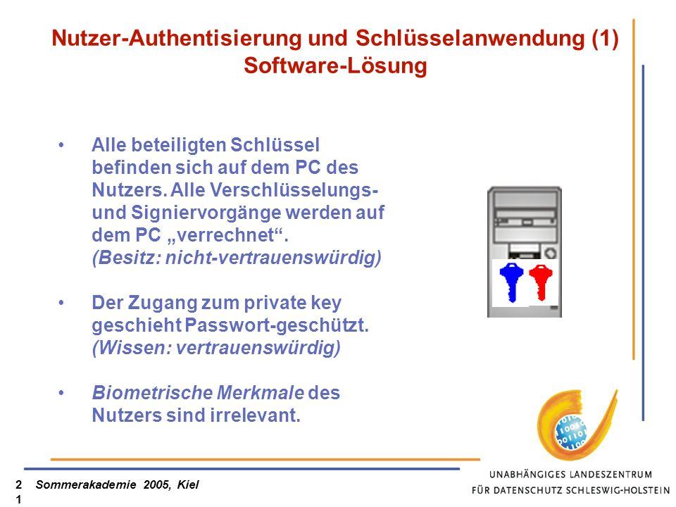 Sommerakademie 2005, Kiel21 Nutzer-Authentisierung und Schlüsselanwendung (1) Software-Lösung Alle beteiligten Schlüssel befinden sich auf dem PC des Nutzers.