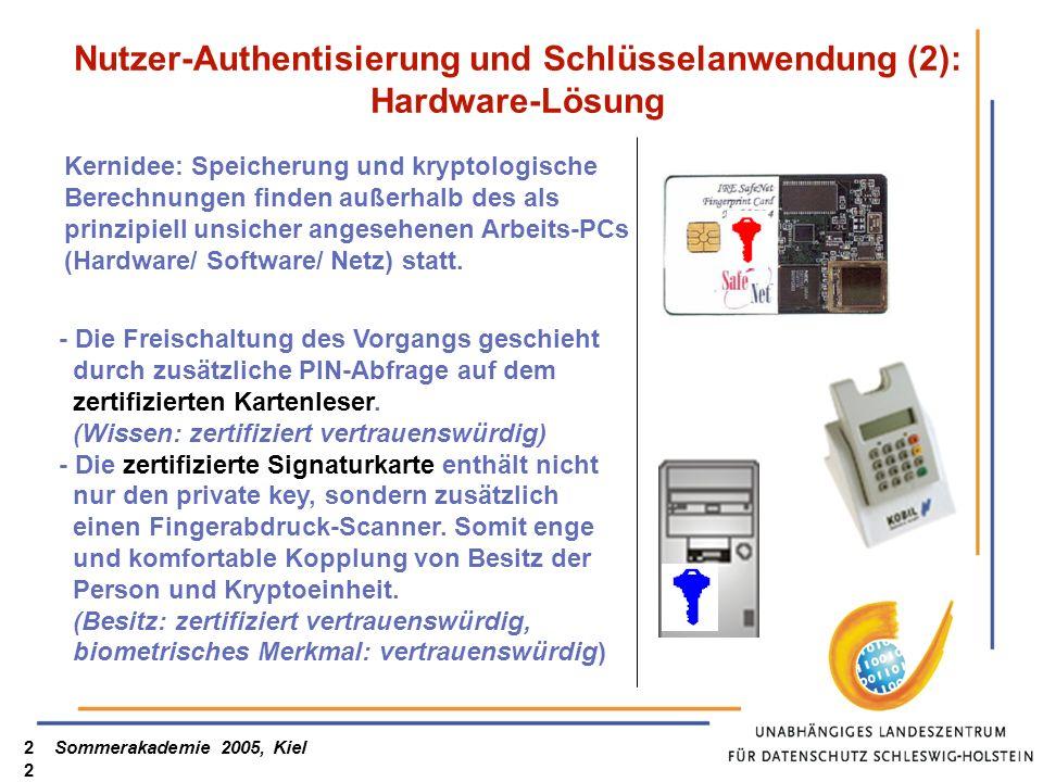 Sommerakademie 2005, Kiel22 Nutzer-Authentisierung und Schlüsselanwendung (2): Hardware-Lösung - Die Freischaltung des Vorgangs geschieht durch zusätz