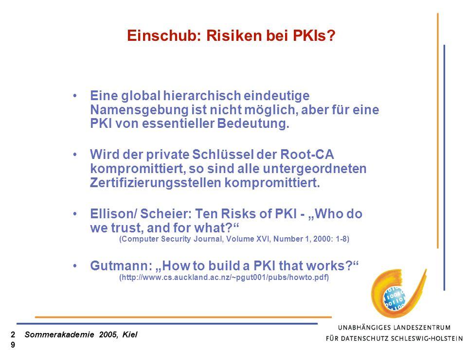 Sommerakademie 2005, Kiel29 Einschub: Risiken bei PKIs? Eine global hierarchisch eindeutige Namensgebung ist nicht möglich, aber für eine PKI von esse