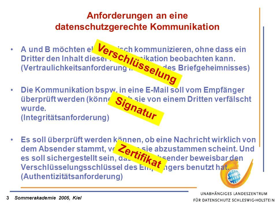Sommerakademie 2005, Kiel3 Anforderungen an eine datenschutzgerechte Kommunikation A und B möchten elektronisch kommunizieren, ohne dass ein Dritter den Inhalt dieser Kommunikation beobachten kann.