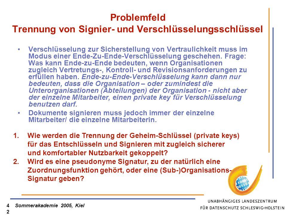 Sommerakademie 2005, Kiel42 Problemfeld Trennung von Signier- und Verschlüsselungsschlüssel Verschlüsselung zur Sicherstellung von Vertraulichkeit muss im Modus einer Ende-Zu-Ende-Verschlüsselung geschehen.