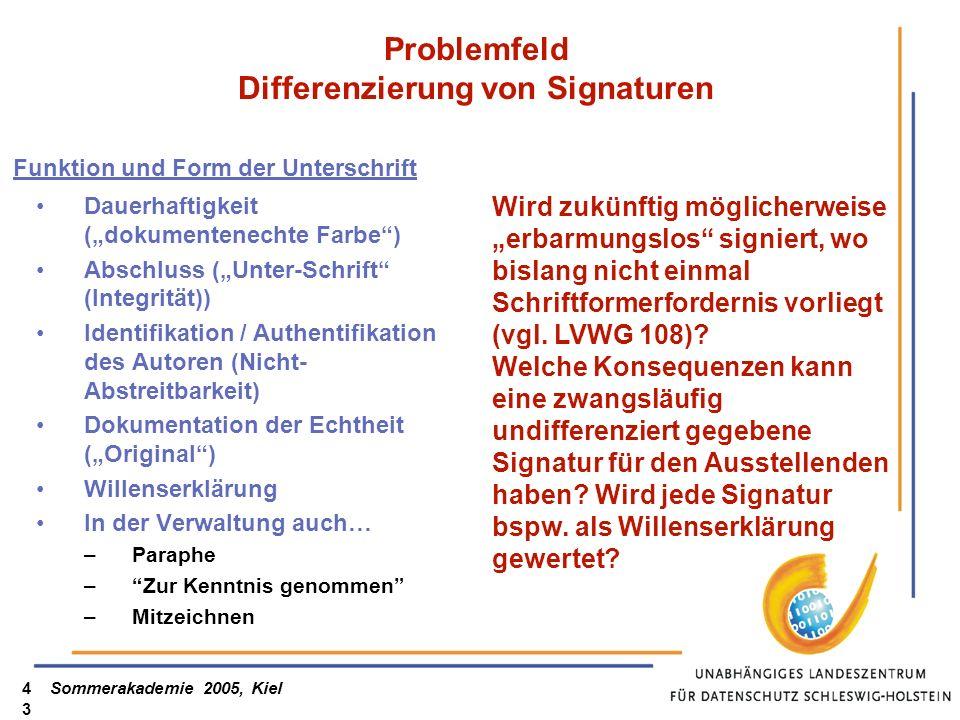 Sommerakademie 2005, Kiel43 Problemfeld Differenzierung von Signaturen Dauerhaftigkeit (dokumentenechte Farbe) Abschluss (Unter-Schrift (Integrität))