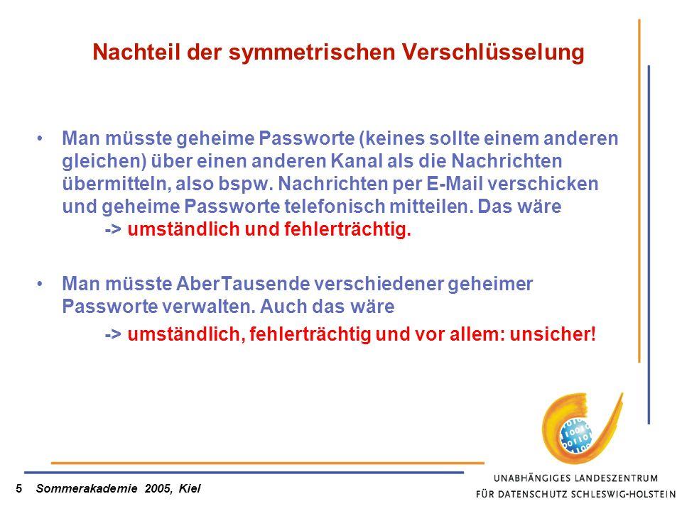 Sommerakademie 2005, Kiel6 Lösung: Asymmetrische Verschlüsselung public key (öffentlicher Schlüssel) private key (geheimer Schlüssel) Das Verschlüsselungs- programm (z.B.