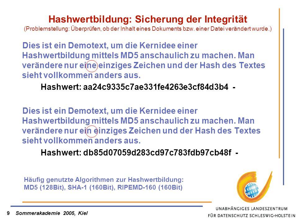 Sommerakademie 2005, Kiel9 Hashwertbildung: Sicherung der Integrität (Problemstellung: Überprüfen, ob der Inhalt eines Dokuments bzw. einer Datei verä