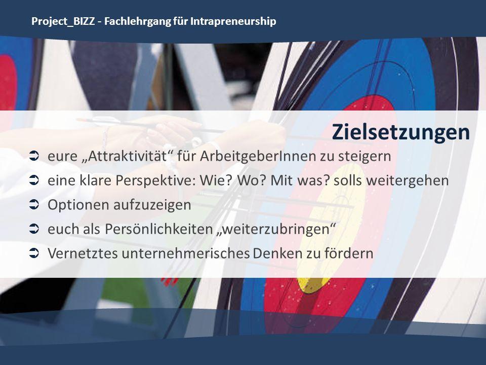 Project_BIZZ - Fachlehrgang für Intrapreneurship Zielsetzungen eure Attraktivität für ArbeitgeberInnen zu steigern eine klare Perspektive: Wie? Wo? Mi