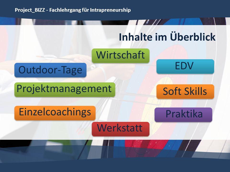 Project_BIZZ - Fachlehrgang für Intrapreneurship Inhalte im Überblick Wirtschaft EDV Werkstatt Soft Skills Projektmanagement Praktika Einzelcoachings