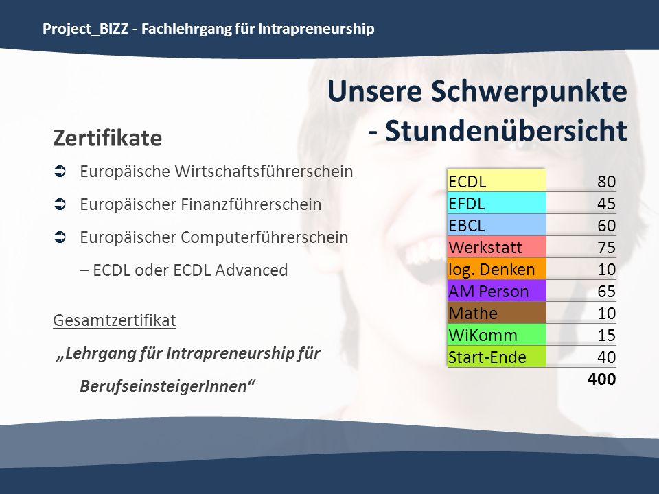 Project_BIZZ - Fachlehrgang für Intrapreneurship Unsere Schwerpunkte - Stundenübersicht Zertifikate Europäische Wirtschaftsführerschein Europäischer F