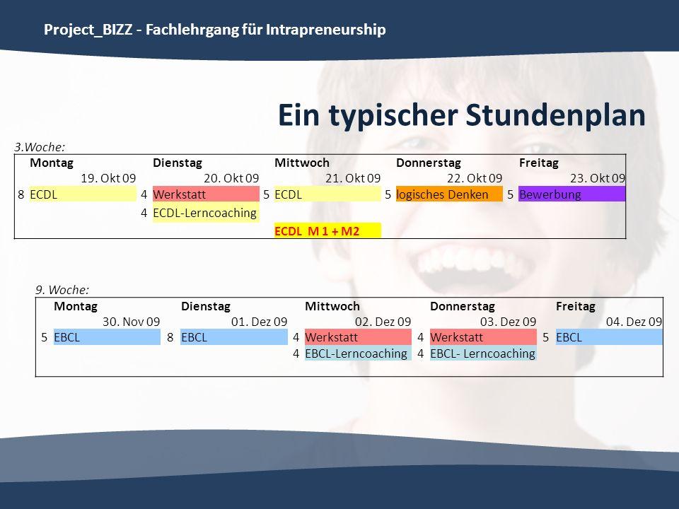 Project_BIZZ - Fachlehrgang für Intrapreneurship Ein typischer Stundenplan 3.Woche: Montag Dienstag Mittwoch Donnerstag Freitag 19. Okt 0920. Okt 0921