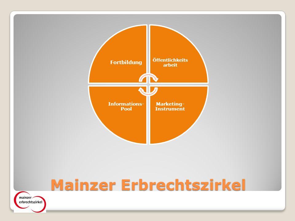 Der Mainzer Erbrechtszirkel bedankt sich für Ihre Aufmerksamkeit