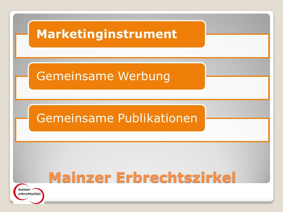 Mainzer Erbrechtszirkel MarketinginstrumentGemeinsame WerbungGemeinsame Publikationen