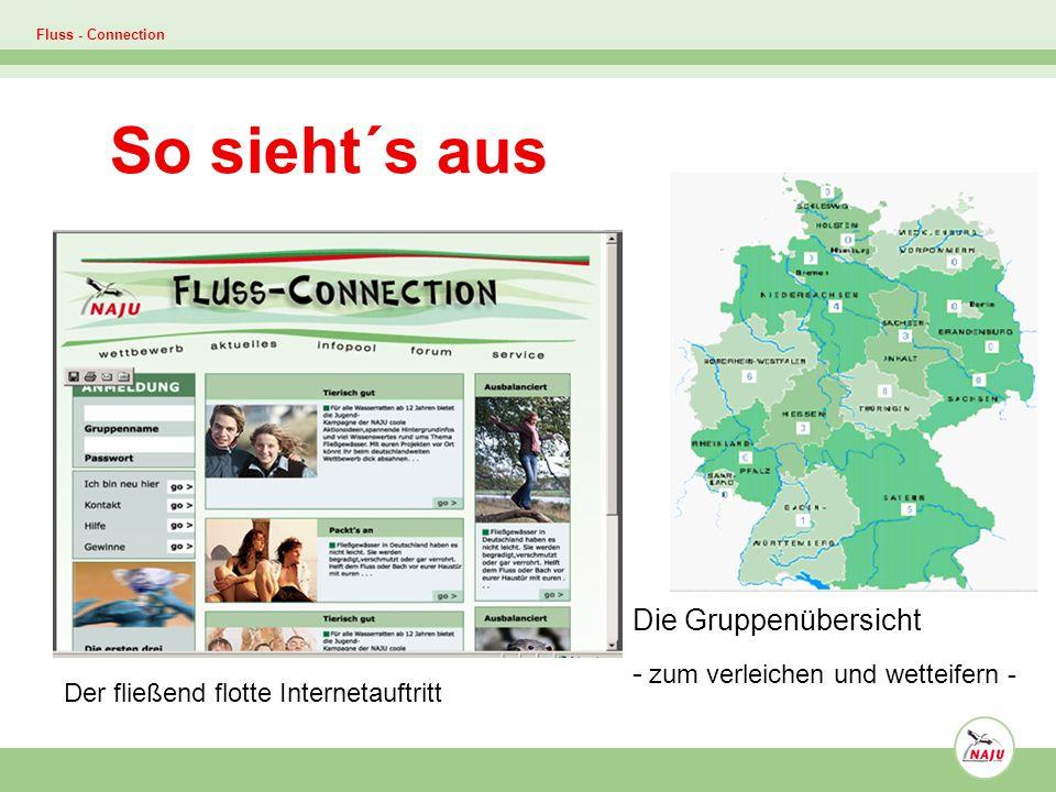 Fluss - Connection So sieht´s aus Der fließend flotte Internetauftritt Die Gruppenübersicht - zum verleichen und wetteifern -